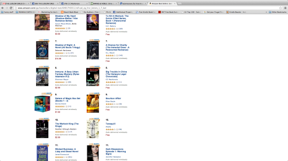 Big Trouble In China in Amazon's Best Seller Paranormal List